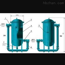 智能多層濾料高效過濾器