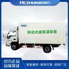 HC-Mag地埋式生活污水处理设备