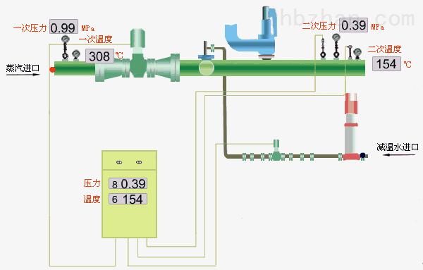 西门子减温减压装置