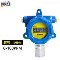 NK-607氨气检测仪