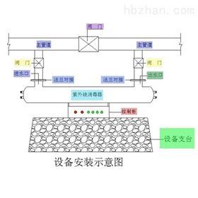 BNG-UVC-480紫外线消毒器安装方式