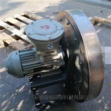 LC锅炉抽热风不锈钢鼓风机
