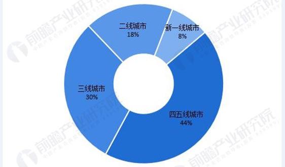 2020年中國生活垃圾焚燒行業現狀分析 市場下沉、國企中標率提升【組圖】