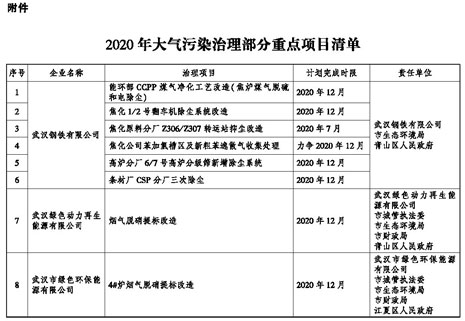 http://www.hjw123.com/shengtaibaohu/129511.html