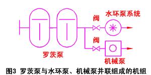 图3罗茨泵与水环泵、机械泵并联组成的机组