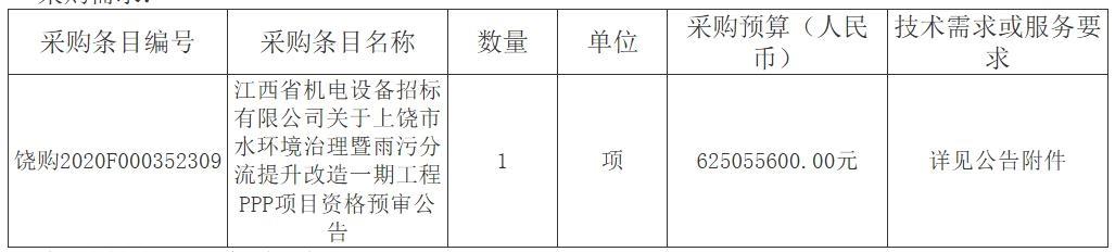 6.25亿江西省上饶市水环境治理暨雨污分流提升改造一期工程PPP项目公开招标