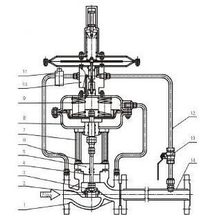 氮封阀结构图