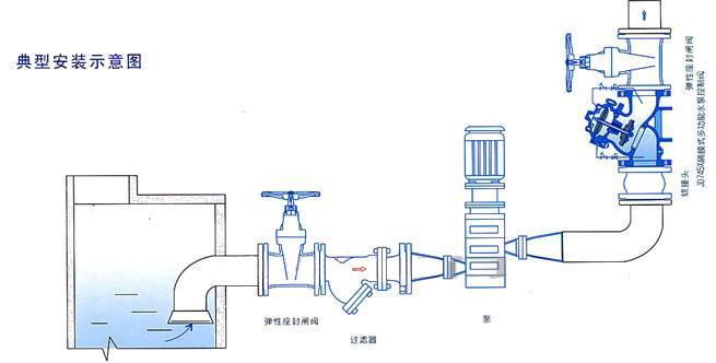 JD745X多功能水泵控制阀图