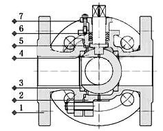 气动三通法兰球阀阀体零件材料