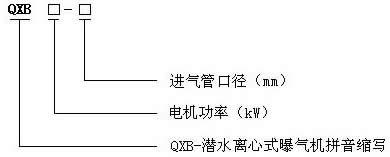 QXB型潜水离心曝气机的型号意义