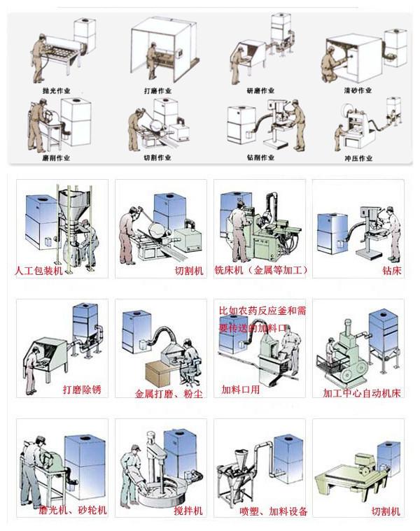 玻璃纤维复合材料滤筒集尘器 碳纤维粉尘收集脉冲滤筒集尘器    集尘器厂家 可非标定制示例图16