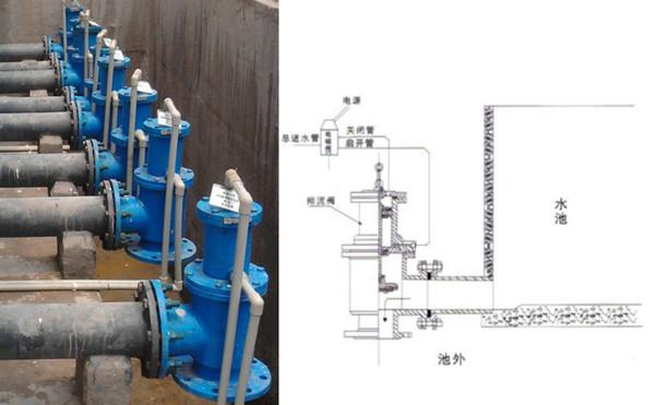 J644X气动角式排泥阀图