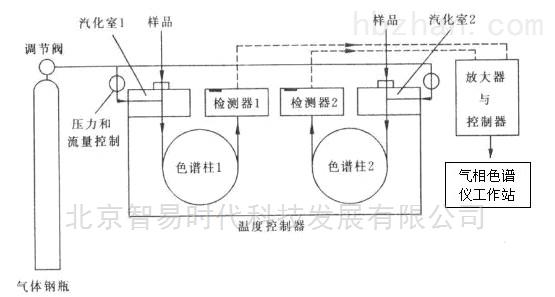 东莞小型空气站厂家
