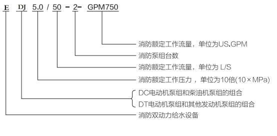 上海喜之泉EJ12.0/15-2-GPM250 双动力消防泵,30kw小型双动力消防泵,消防泵示例图1