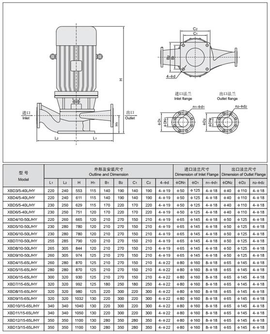 供应喜之泉消防泵,XBD-Q立式单级 消防泵示例图6