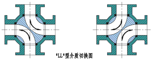 <strong><strong><strong><strong><strong><strong>电动四通球阀</strong></strong></strong></strong></strong></strong>图
