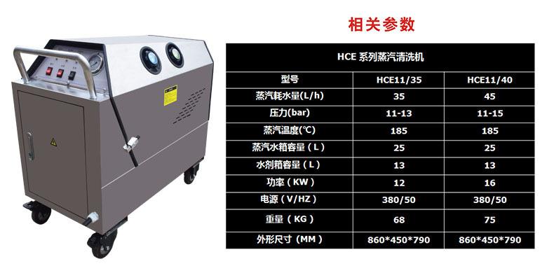 HCE-1