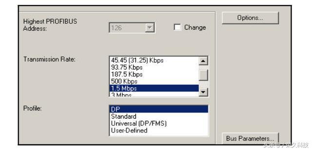 学好PLC,老电工教你认知S7-300 PLC主从站之间的 Profibus通讯