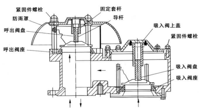 <strong>QHXF-2000全天候防冻呼吸阀</strong>图