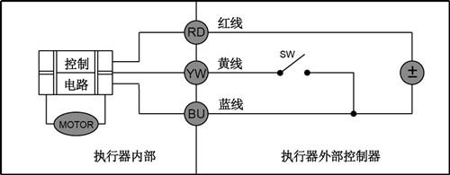 CWX-15N<strong><strong><strong><strong><strong><strong><strong>微型电动球阀</strong></strong></strong></strong></strong></strong></strong>图