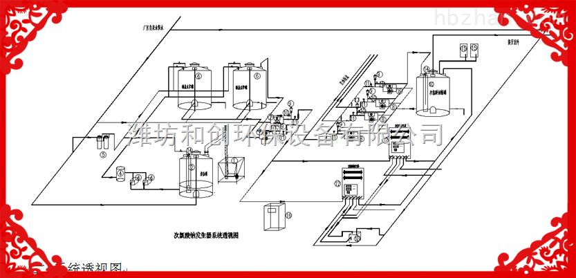 黔东专业生产水厂次氯酸钠发生器消毒设备