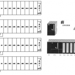 PLC的模板安装与机架扩展