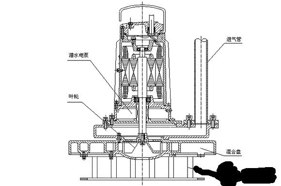 QXB型离心曝气机结构图