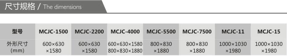 毛刺机工业集尘机  去毛刺机粉尘收集全自动脉冲工业集尘机示例图18