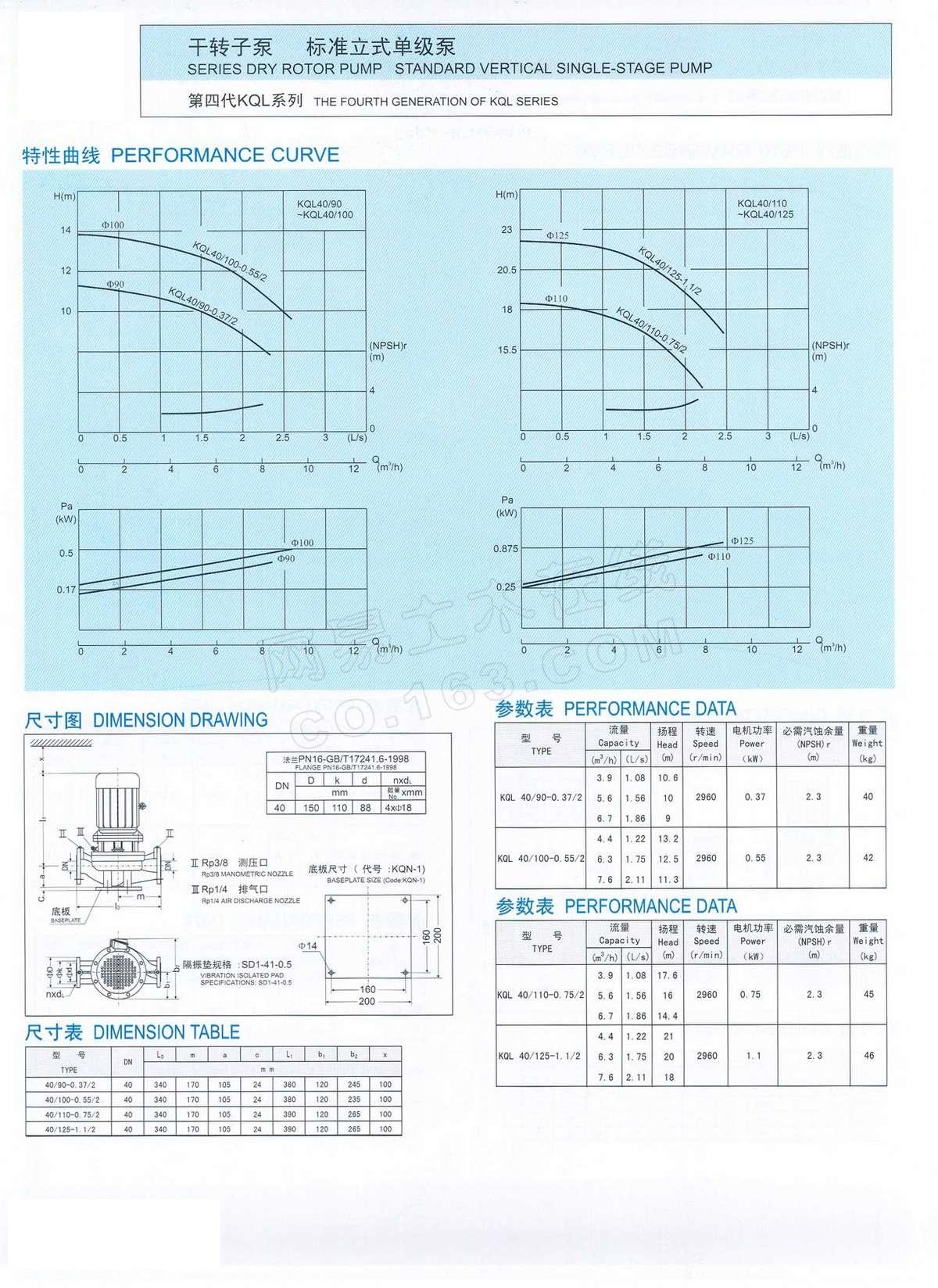 第四代KQL系列标准立式单级泵型号参数