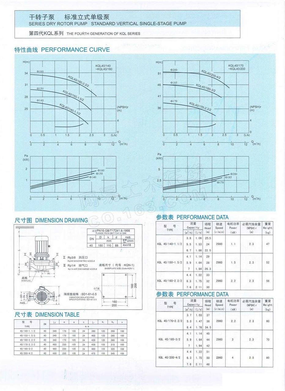 KQL泵型号参数