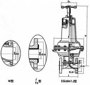 英标气动衬胶、衬氟隔膜阀(常闭式)