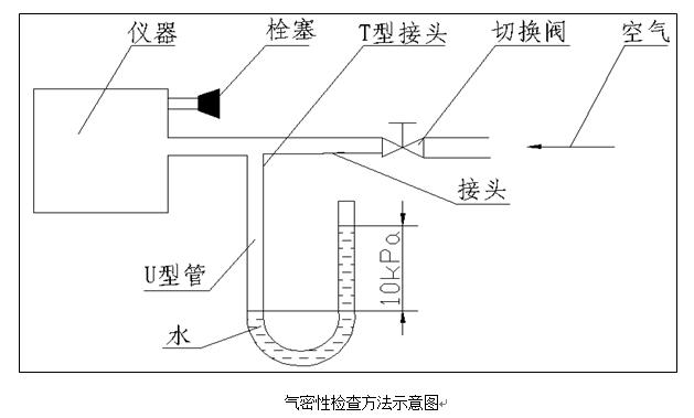 气密性检查方法示意图-山东新泽仪器有限公司