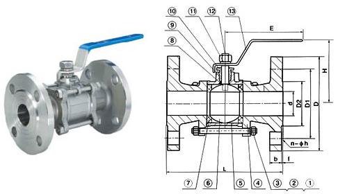 三片式法兰球阀,三片式法兰球阀结构图,三片式法兰球阀安装尺寸