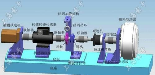 ,SGDN离心机转速扭矩检测仪型号价格