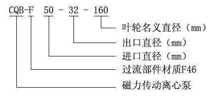 CQBF磁力泵型号意义
