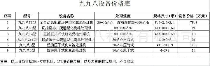 设备价格表