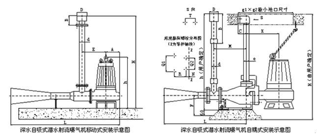 潜水射流曝气机机安装示意图