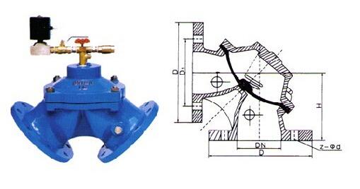 角型隔膜式排泥阀主要连接尺寸