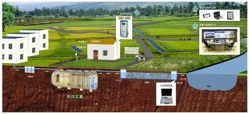 镇江美丽乡村污水处理设备