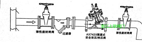 AX742安装方式.jpg