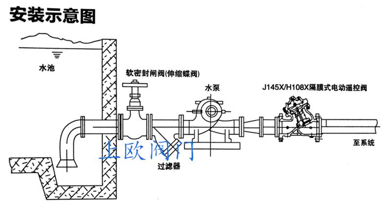 J145安装图.jpg