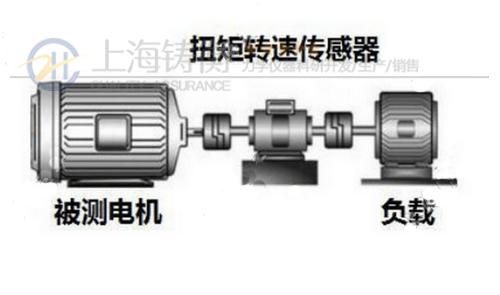 提升机盘形闸制动器力矩检测仪