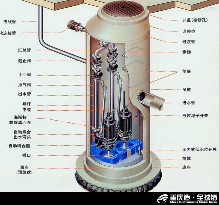 台州GRP污水提升泵站厂家