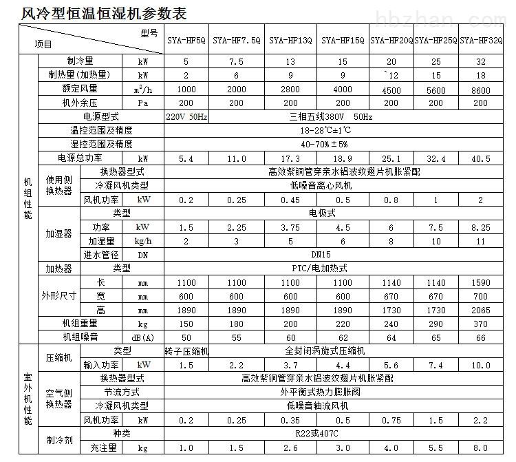 安庆管道除湿机销售厂家